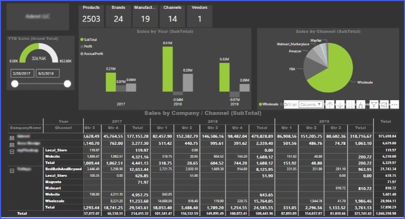 sales report example