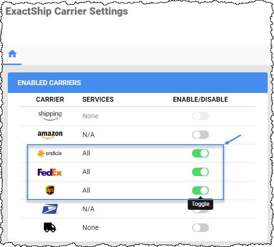 enabling carriers